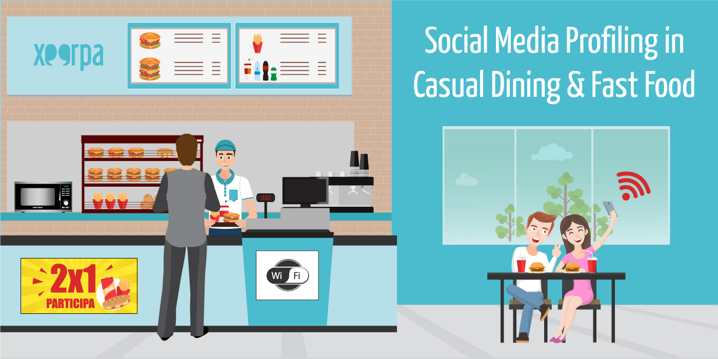 Social Media Profiling in Casual Dining and Fast Food